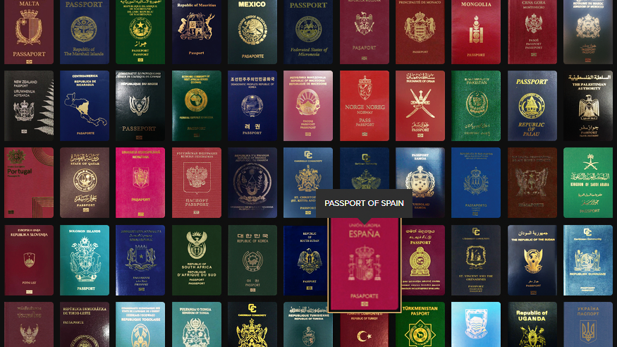Tipos de visa o visado. Documentacion. Precio. Visa de turista. Visa de estudiante. B1 B2. Grupo familiar