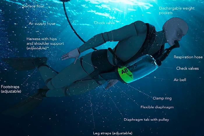Vemos un buceador usando el exolung para respirar bajo el agua